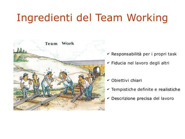 Ingredienti del Team Working ✔ ResponsabilitàResponsabilità per i propri task ✔ FiduciaFiducia nel lavoro degli altri ✔ Ob...