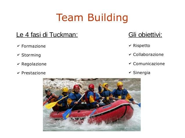 Team Building ✔ Formazione ✔ Storming ✔ Regolazione ✔ Prestazione ✔ Rispetto ✔ Collaborazione ✔ Comunicazione ✔ Sinergia L...
