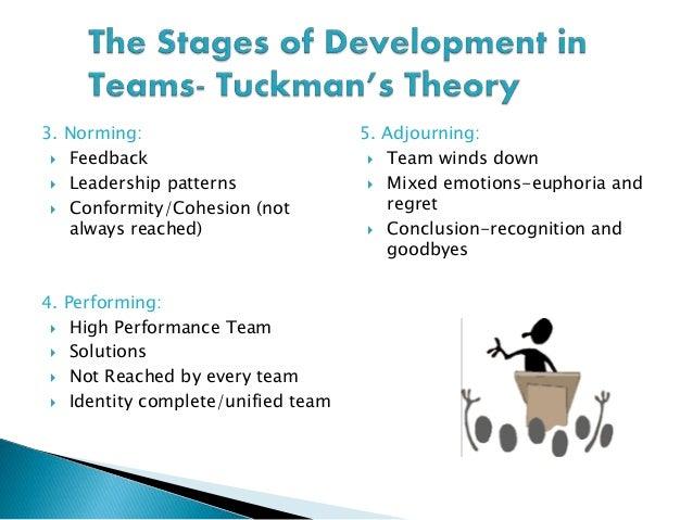 teamwork case study tuckman