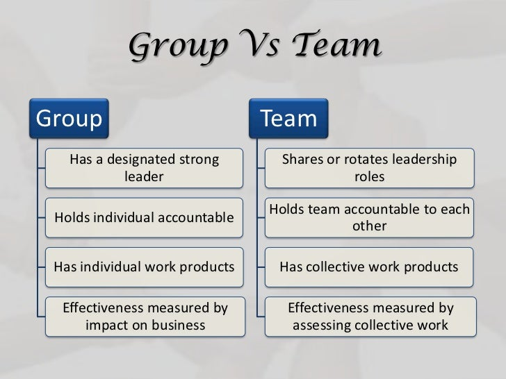 group work and group leadership Included in this collection are examples of the rich, creative, and diverse world of group work applications, all of which contribute to a greater knowledge, awareness, and understanding of the many ways in which the power of group membership and leadership can be harnessed for positive change.