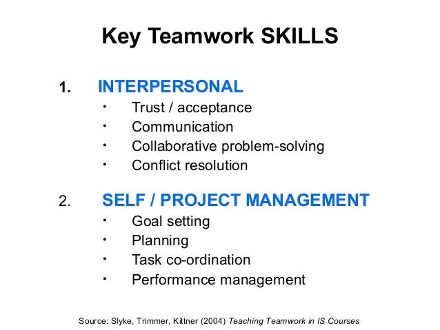 essay on teamwork skills An organization is a formal group of people with one or more shared goals organisation has people working for them with the sole motive of making.