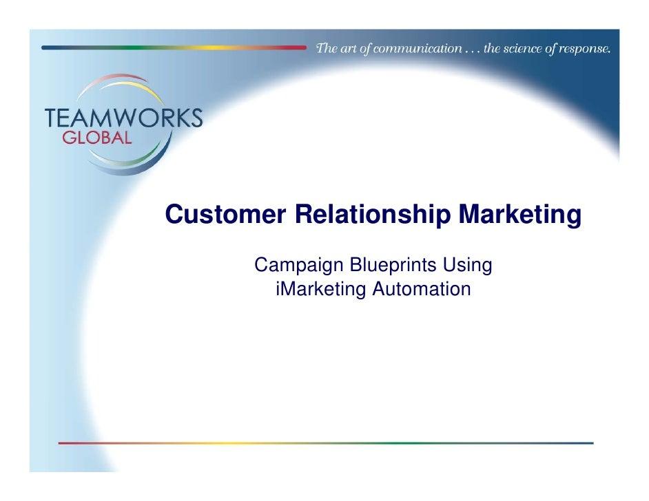Customer Relationship Marketing       Campaign Blueprints Using         iMarketing Automation