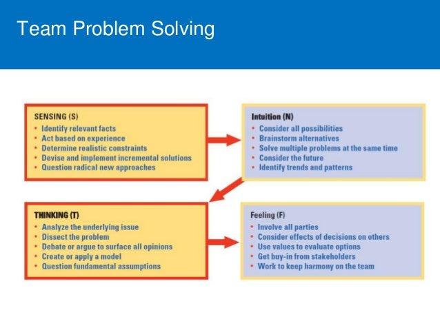 mbti communication style workshop pdf
