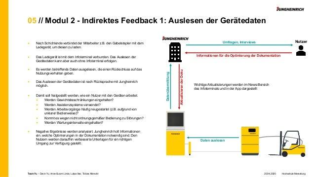 05 // Modul 2 - Indirektes Feedback 1: Auslesen der Gerätedaten Nutzer■ Nach Schichtende verbindet der Mitarbeiter z.B. de...