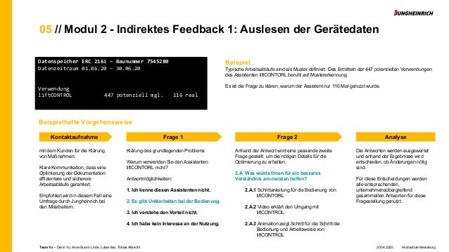 05 // Modul 2 - Indirektes Feedback 1: Auslesen der Gerätedaten Datenspeicher ERC 216i – Baunummer 7545280 Datenzeitraum 0...