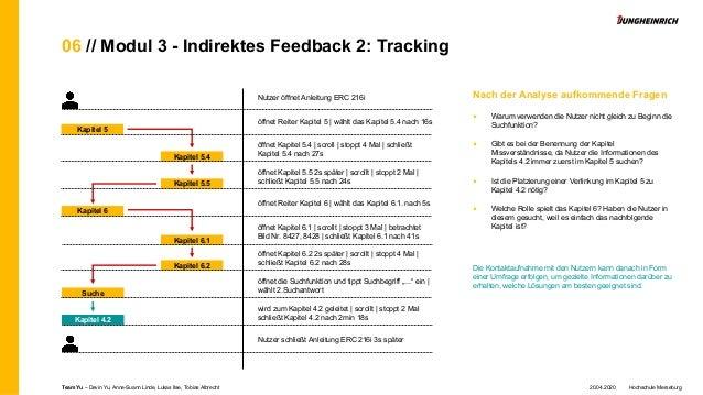 06 // Modul 3 - Indirektes Feedback 2: Tracking Nach der Analyse aufkommende Fragen ■ Warum verwenden die Nutzer nicht gle...