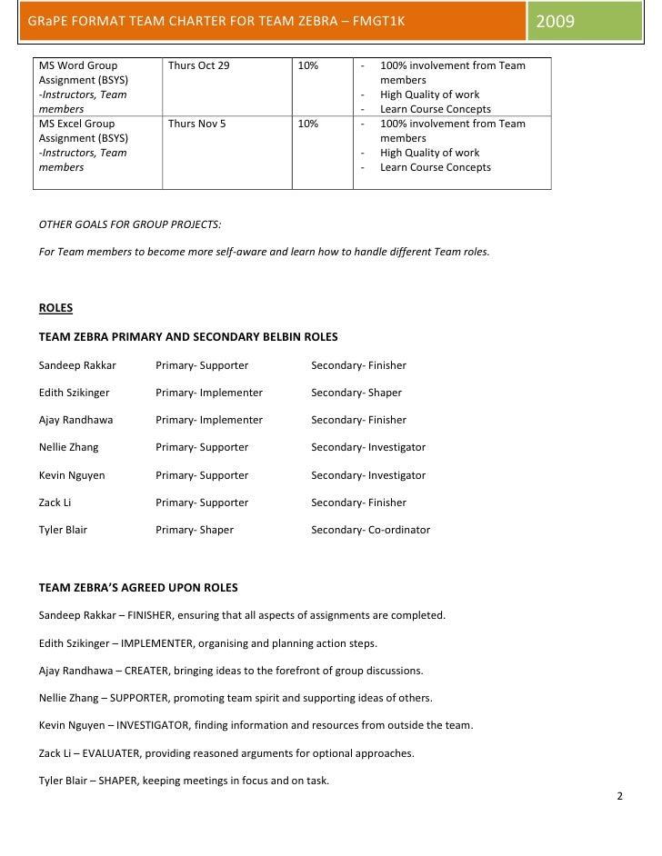 Team Zebra Charter Final Format
