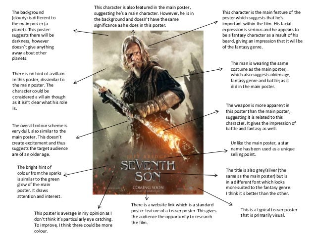 a character analysis of the hit movie the net Summary the movie comes to an end and the group decides to walk over to summary and analysis chapter 3 analysis ponyboy's character grows as his.
