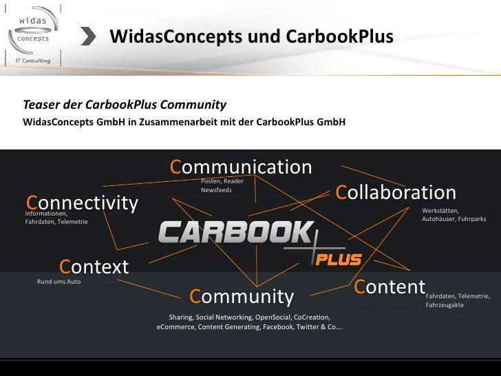 WidasConcepts und CarbookPlusTeaser der CarbookPlus CommunityWidasConcepts GmbH in Zusammenarbeit mit der CarbookPlus GmbH...