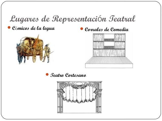 Lugares de Representación Teatral Cómicos de la legua           Corrales de Comedia                 Teatro Cortesano