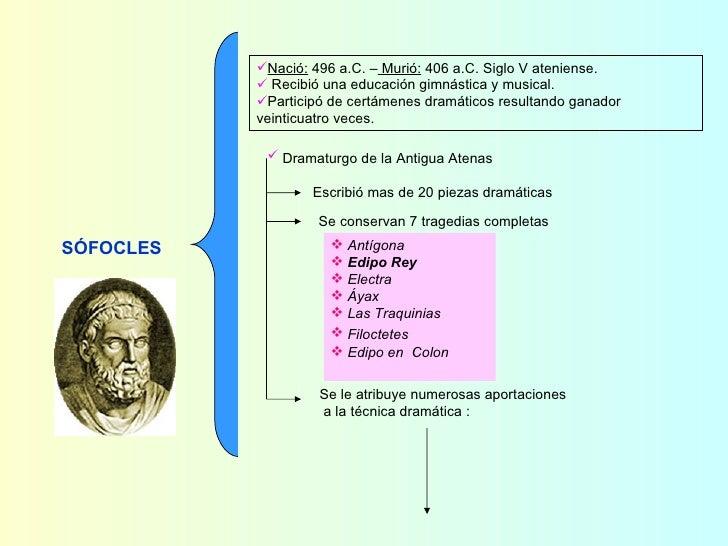 SÓFOCLES <ul><li>Nació:  496 a.C. –  Murió:  406 a.C. Siglo V ateniense. </li></ul><ul><li>Recibió una educación gimnástic...