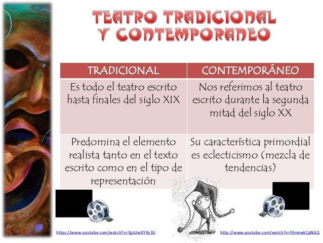 TRADICIONAL CONTEMPORÁNEO Es todo el teatro escrito hasta finales del siglo XIX Nos referimos al teatro escrito durante la...