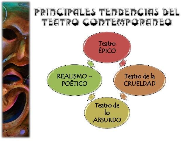 Teatro ÉPICO Teatro de la CRUELDAD Teatro de lo ABSURDO REALISMO – POÉTICO