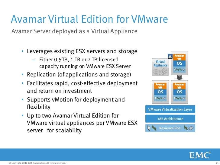 Dell emc avamar vmware solution exchange.