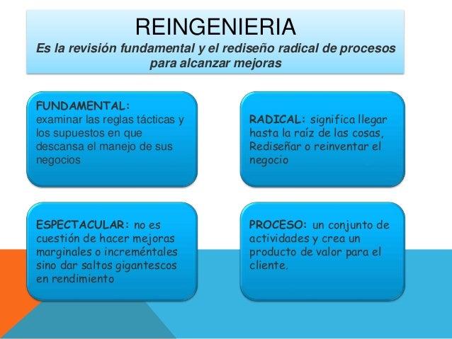 REINGENIERIA Es la revisión fundamental y el rediseño radical de procesos para alcanzar mejoras FUNDAMENTAL: examinar las ...