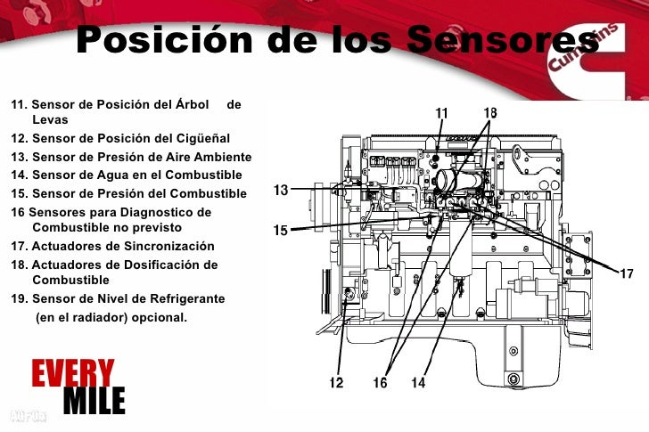 isx 15 sensor locations  isx  get free image about wiring