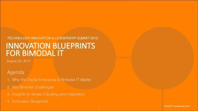INNOVATION BLUEPRINTS FOR BIMODAL IT TECHNOLOGY INNOVATION & LEADERSHIP SUMMIT 2015 August 20, 2015 Agenda 1. Why the Digi...