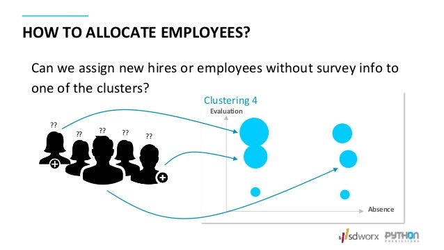 HOW TO ALLOCATE EMPLOYEES? Can we assign new hires or employees without survey info to one of the clusters? Absence Evalua...