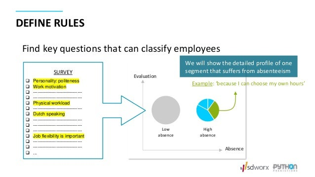 DEFINE RULES Find key questions that can classify employees Absence Evaluation SURVEY ❑ Personality: politeness ❑ Work mot...