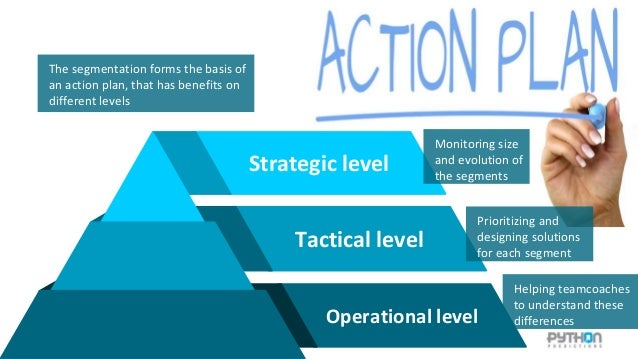 Strategic level Operational level Tactical level The segmentation forms the basis of an action plan, that has benefits on ...