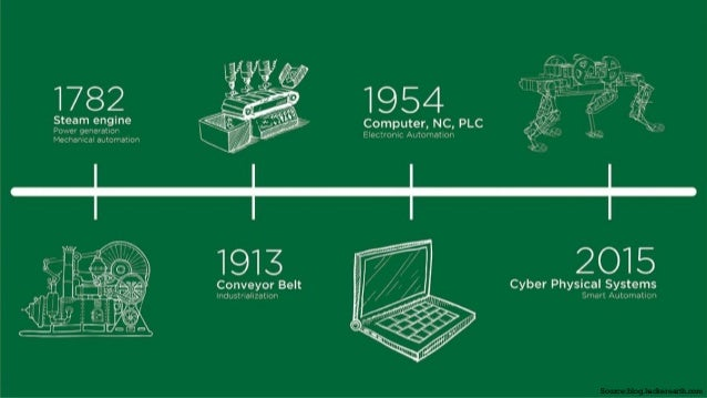 Technology Innovation Loves Humanities: Open Education on the Blockchain Slide 3