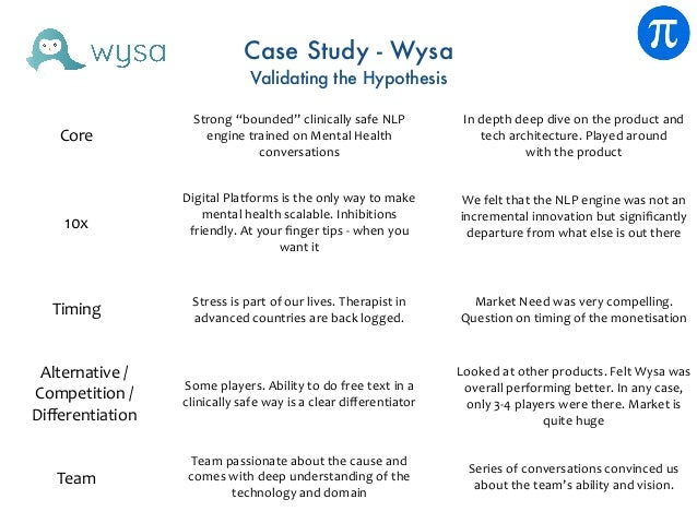 Case Study - Wysa Validating the Hypothesis Core 10x Team Someplayers.Abilitytodofreetextina clinicallysafeway...