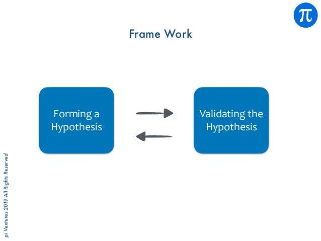 piVentures2019AllRightsReserved Frame Work Forminga Hypothesis Validatingthe Hypothesis