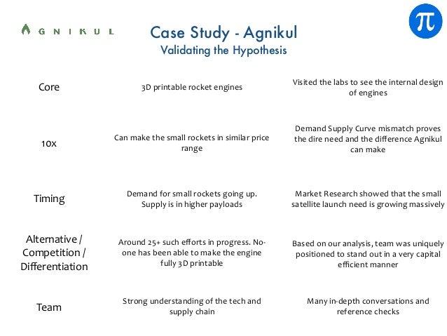 Case Study - Agnikul Validating the Hypothesis Core 10x Team Around25+sucheffortsinprogress.No- onehasbeenableto...