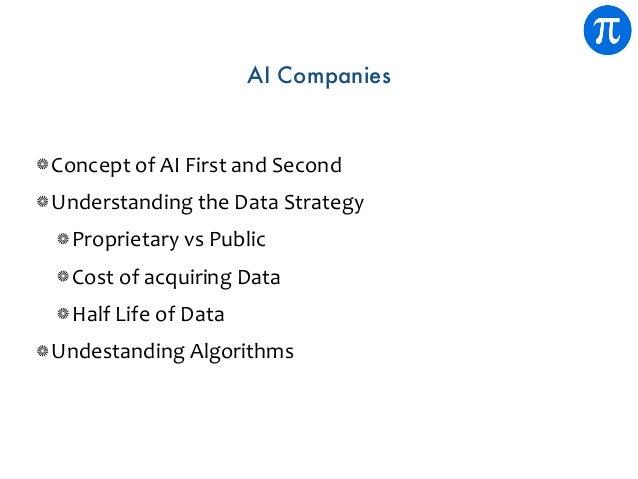 AI Companies ConceptofAIFirstandSecond UnderstandingtheDataStrategy ProprietaryvsPublic CostofacquiringDat...