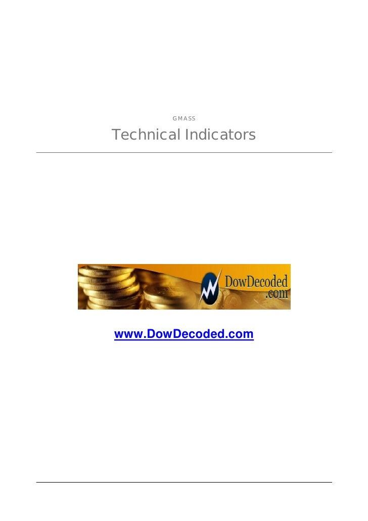 GMASS   Technical Indicators     www.DowDecoded.com