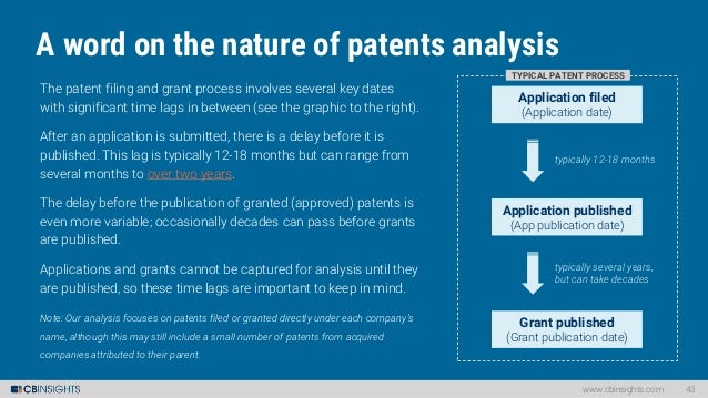 patents received by the top 5 technology companies
