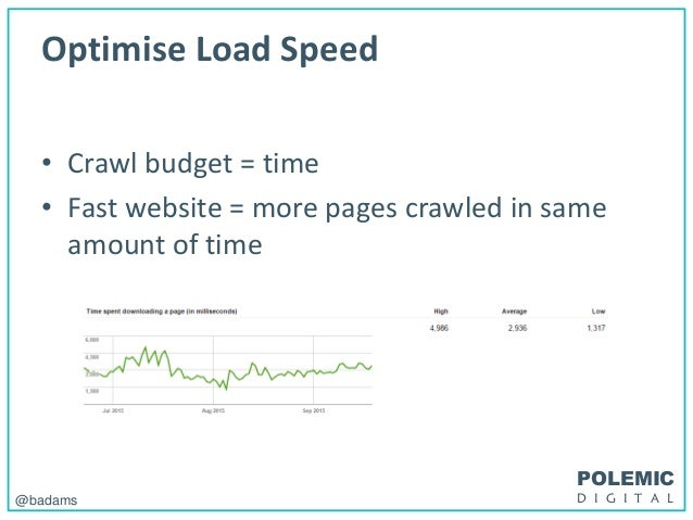 POLEMIC D I G I T A L@badams Optimise Load Speed • Crawl budget = time • Fast website = more pages crawled in same amount ...