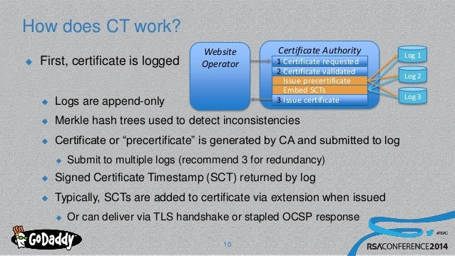 #RSAC How does CT work? 10  First, certificate is logged  Logs are append-only  Merkle hash trees used to detect incons...