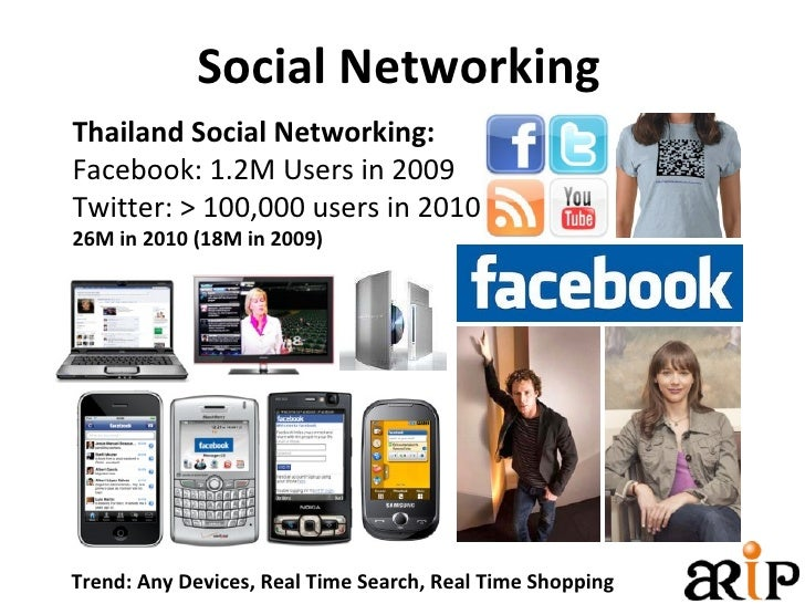 Social Networking  Thailand Social Networking: Facebook: 1.2M Users in 2009 Twitter: > 100,000 users in 2010 26M in 2010 (...