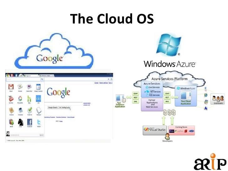 The Cloud OS