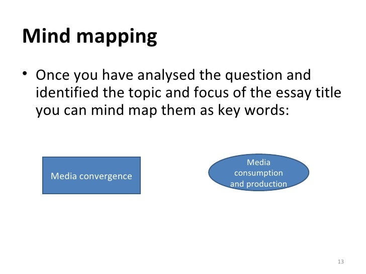interpreting essay questions Understanding essay questions one of the main reasons students do badly in assignments is that they do not understand the question this brochure will help you.