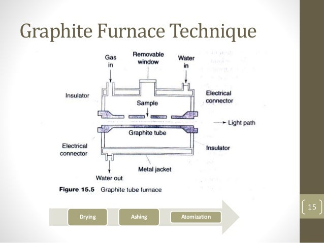 Hotel Engineering together with  furthermore Science in addition 74957 Starting Methods For Induction Motors further Imaging In Ophthalmology. on direct current diagram