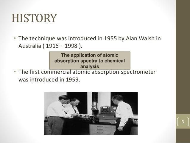 ATOMIC ABSORPTION SPECTROSCOPY Slide 3