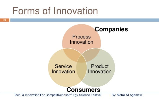 Technology and innovation for competitiveness workshop for Product innovation agency