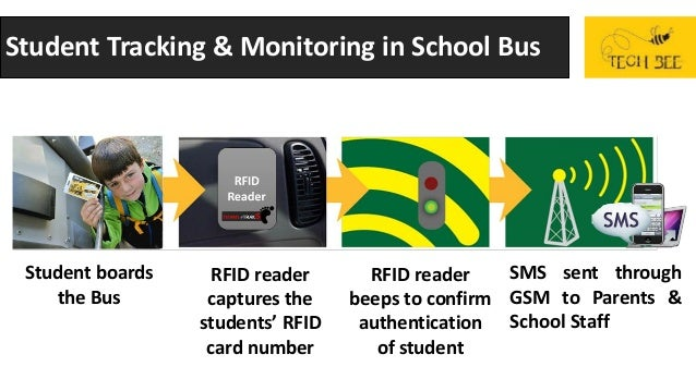 Techbee Rfid Based Students Tracking