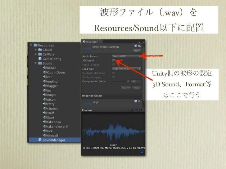 波形ファイル(.wav)をResources/Sound以下に配置          Unity側の波形の設定          3D Sound、Format等            はここで行う