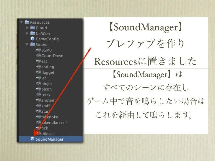 【SoundManager】  プレファブを作りResourcesに置きました  【SoundManager】は  すべてのシーンに存在しゲーム中で音を鳴らしたい場合は これを経由して鳴らします。