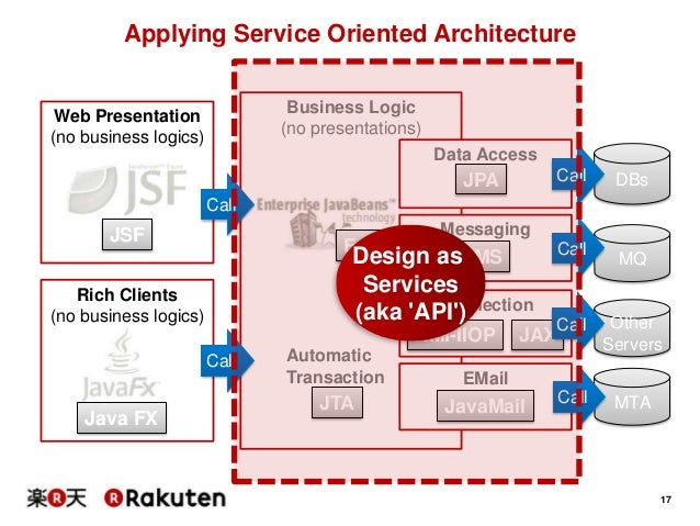 Rakutentechconf2013 e 3 financial web system with java for Java 7 architecture