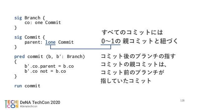 DeNA TechCon 2020 #denatechcon sig Branch { co: one Commit } sig Commit { parent: lone Commit } pred commit (b, b': Branch...