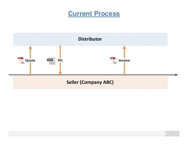 xml invoice transmission