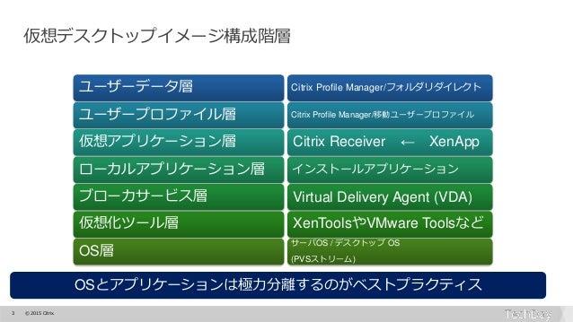 再考、3つの仮想デスクトップイメージ管理と比較 Slide 3