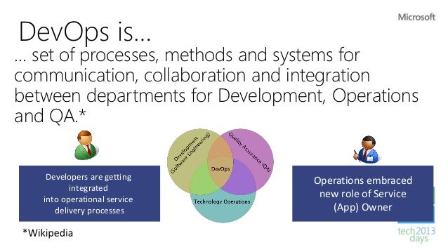 Whats new in OpsMgr 2012 SP1   Infrastructure               App Insight              Communication   Enhanced network     ...