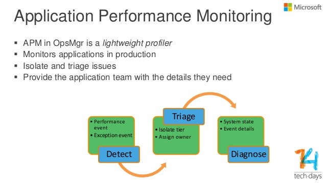 Application performance monitoring with System Center 2012 R2