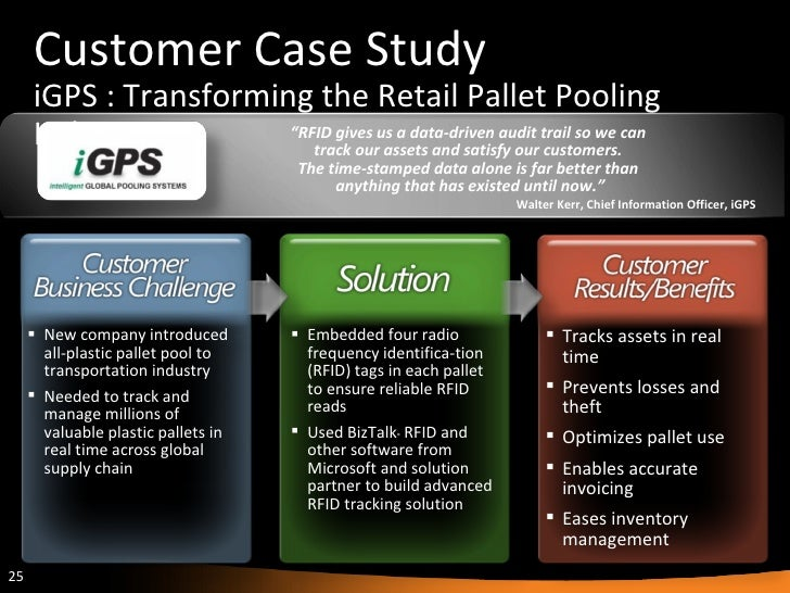 rfid case study retail The internet has sent a myriad of industries into a disruptive tailspin, and the retail sector is no exception now merchants are turning to the very instrument that pushed them into a defensive crouch to catalyze innovation, operational efficiencies and growth, according to zebra's 2017 global retail vision study more.