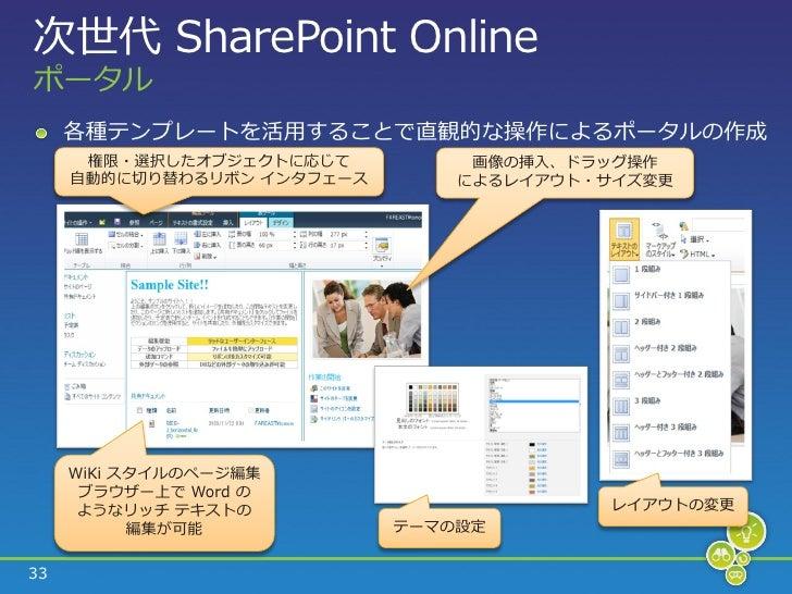 Tech Ed 2010 Japan T1-302 次世代 Microsoft Online Services の最新情報